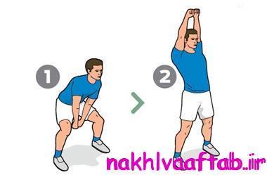 تمرینات ورزشی,حرکات ورزشی,ورزش