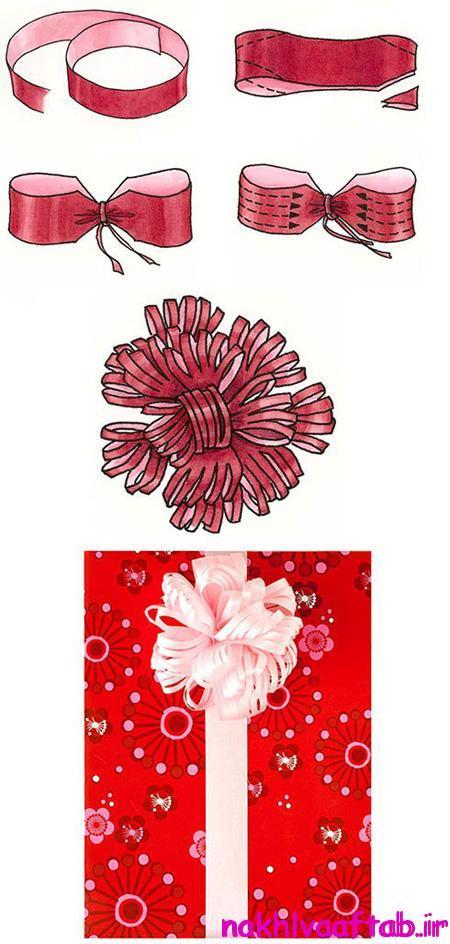 هدایای روز عشق,ساخت روبان های زیبای هدایا