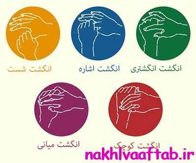 اعتماد به نفس,افسردگی,عصبانیت,ترس,نگرانی,استرس,استرس,درمان استرس